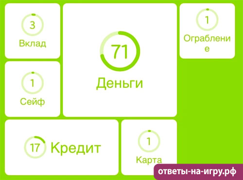 94 процента - Банк
