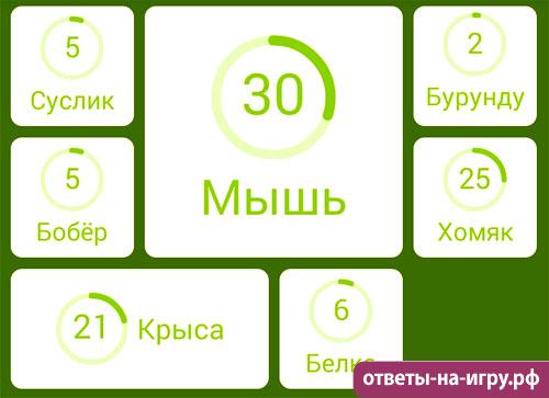 94 процента - Грызуны