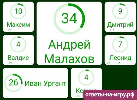 94 процента - Российский телеведущий