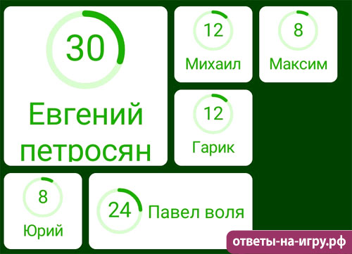 94 процента - Русский комик