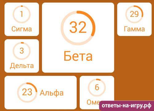94 процента - Греческие буквы