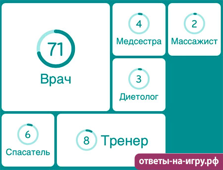 94 процента - Профессии, связанные со здоровьем