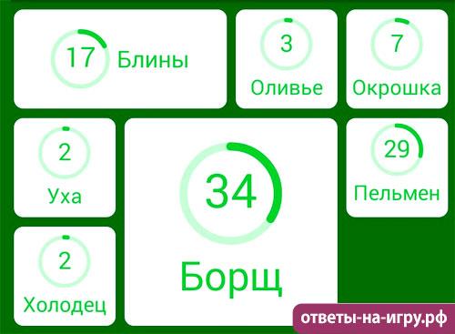 94 процента - Русское блюдо